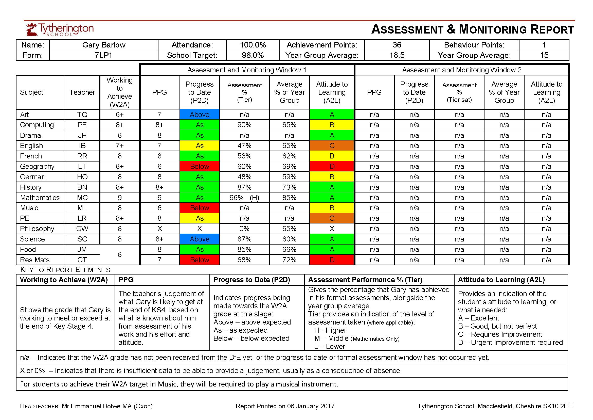 ks3 assessment  u0026 monitoring